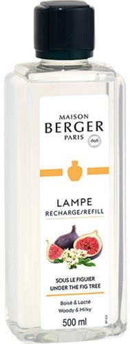 LAMPE BERGER PARFUM 500ML SOUS LE FIGUIER - UNDER THE FIG TREE